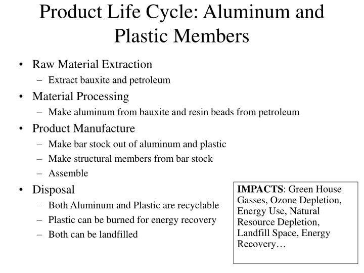Product Life Cycle: Aluminum and Plastic Members