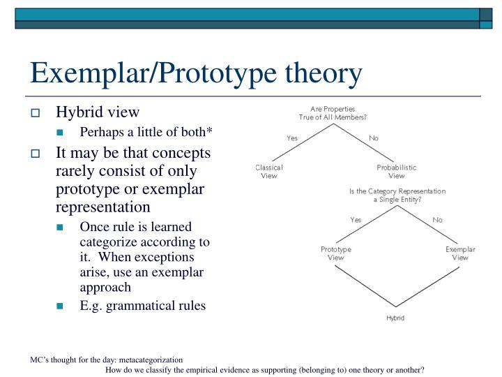 Exemplar/Prototype theory