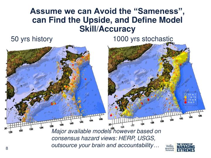 "Assume we can Avoid the ""Sameness"", can Find the Upside, and Define Model Skill/Accuracy"