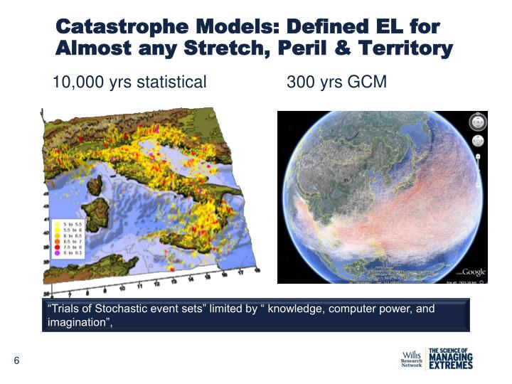 Catastrophe Models: Defined EL for Almost any Stretch, Peril & Territory