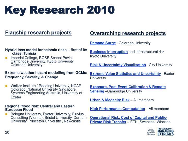 Key Research 2010