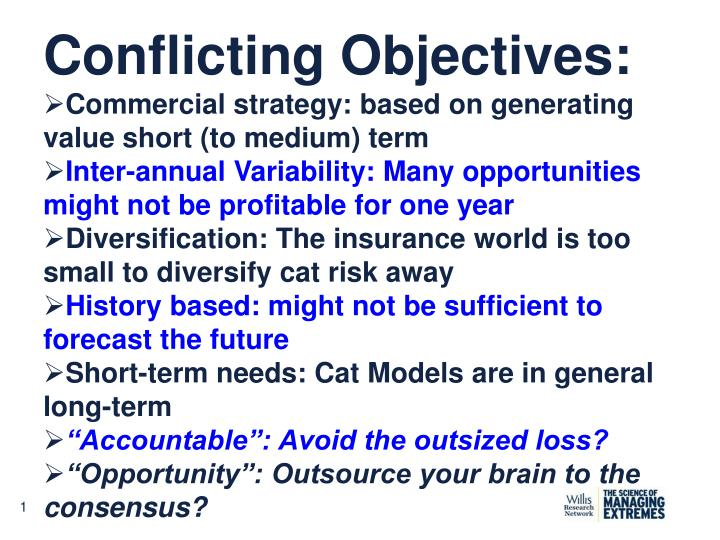 Conflicting Objectives: