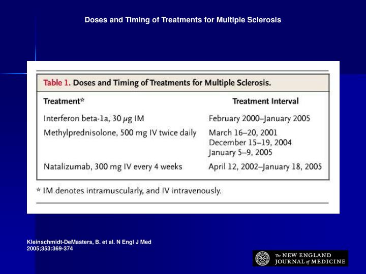 Doses and Timing of Treatments for Multiple Sclerosis