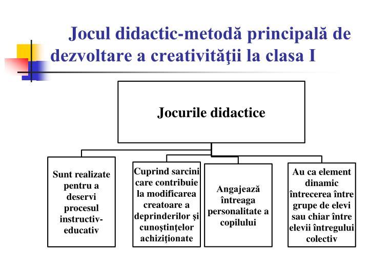 Jocul didactic-metodă principală de dezvoltare a creativităţii la clasa I