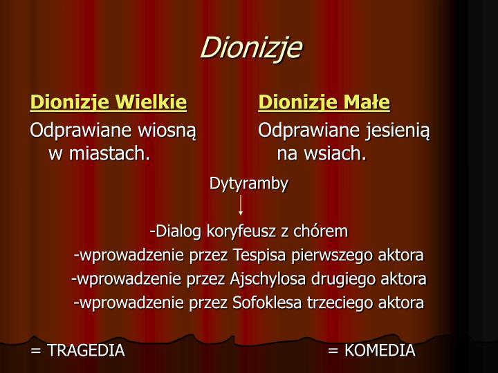 Dionizje