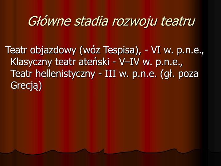 Główne stadia rozwoju teatru
