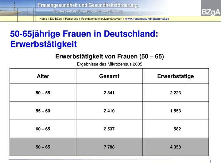 50-65jährige Frauen in Deutschland: Erwerbstätigkeit