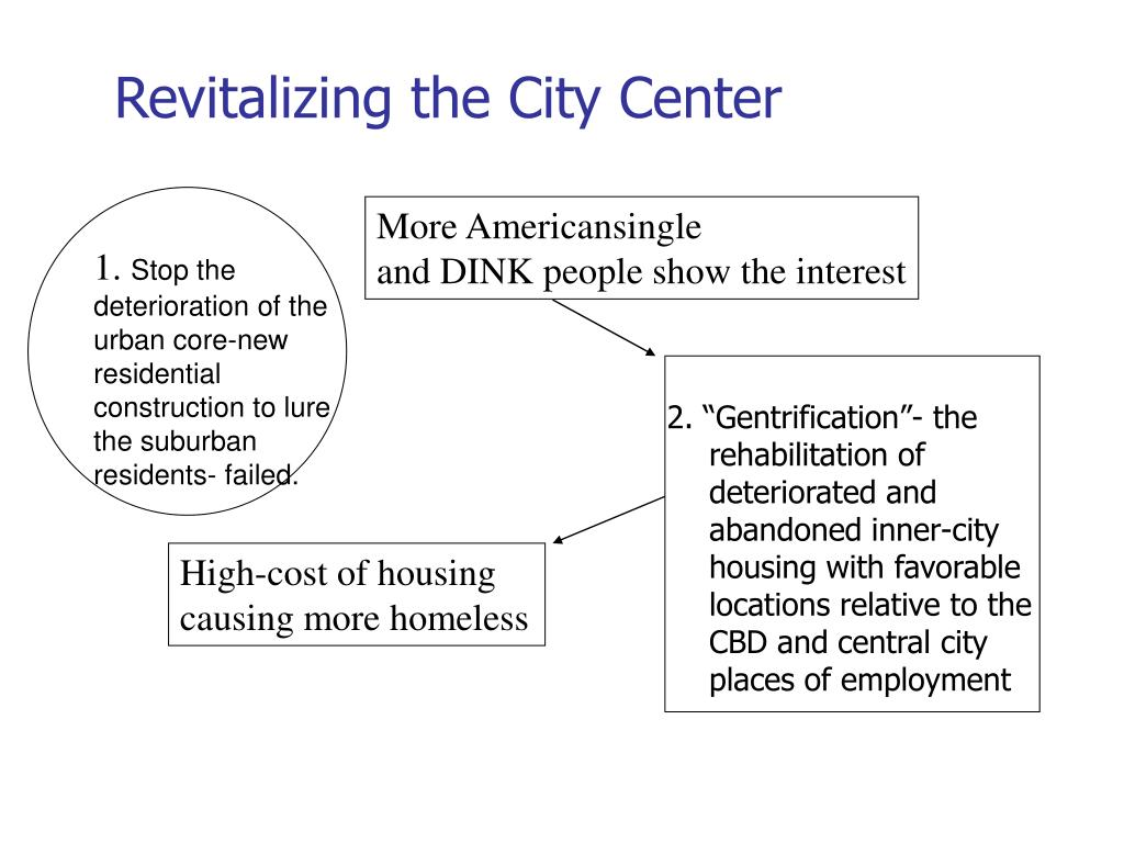 Revitalizing the City Center