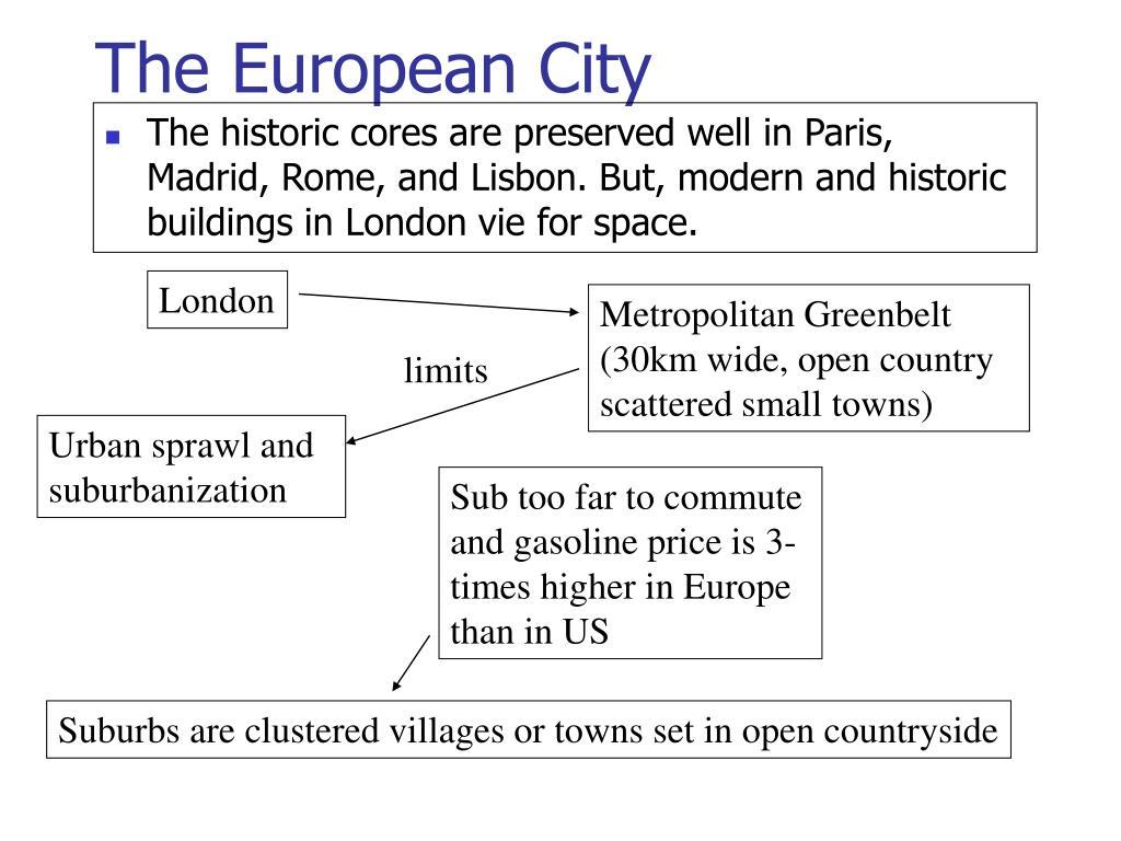 The European City