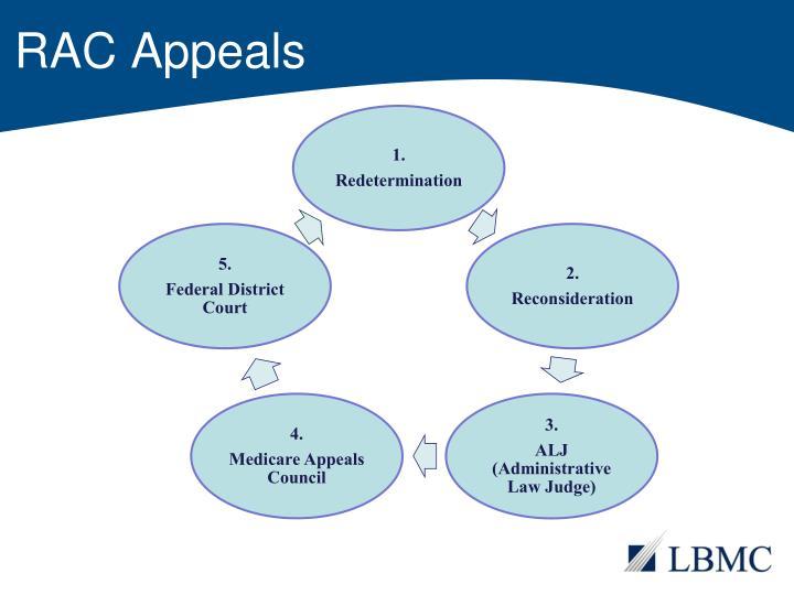RAC Appeals