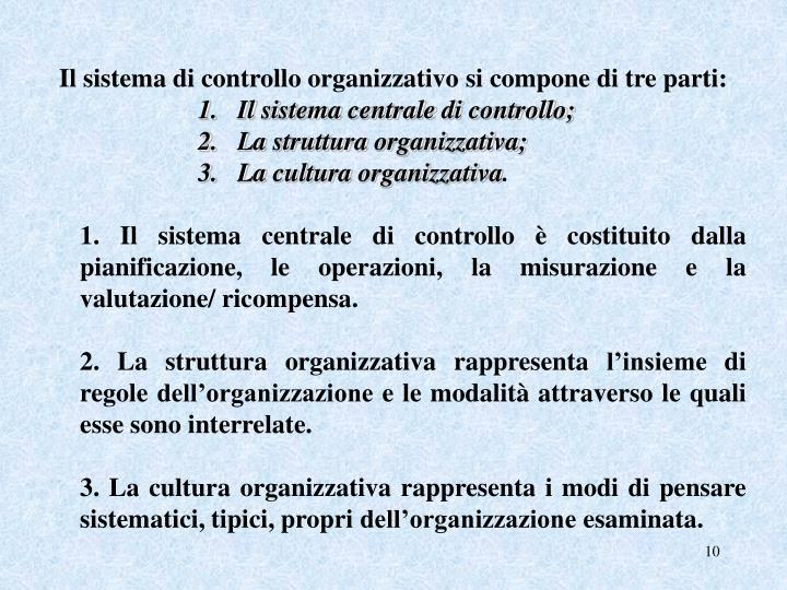 Il sistema di controllo organizzativo si compone di tre parti: