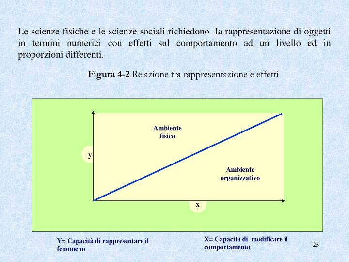 Le scienze fisiche e le scienze sociali richiedono  la rappresentazione di oggetti in termini numerici con effetti sul comportamento ad un livello ed in proporzioni differenti.