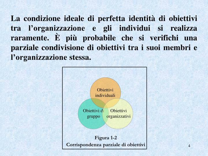 Obiettivi individuali