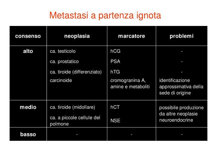 Metastasi a partenza ignota
