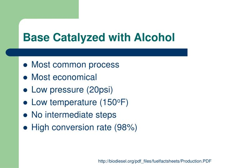 Base Catalyzed with Alcohol