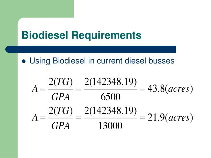 Biodiesel Requirements