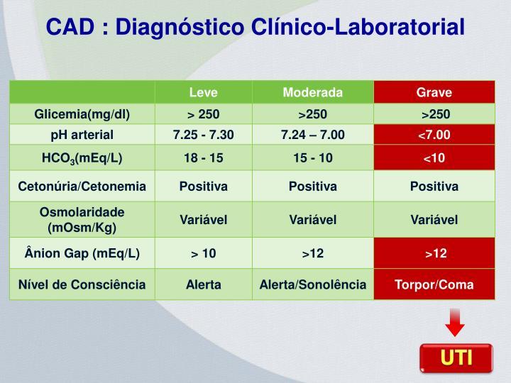 CAD : Diagnóstico Clínico-Laboratorial