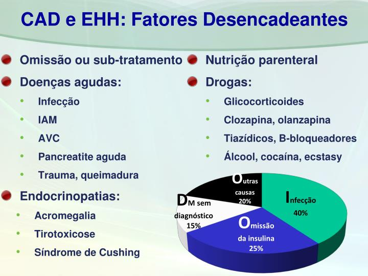 CAD e EHH: Fatores Desencadeantes