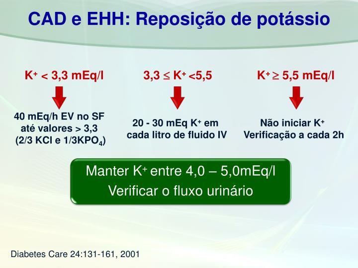CAD e EHH: Reposição de potássio