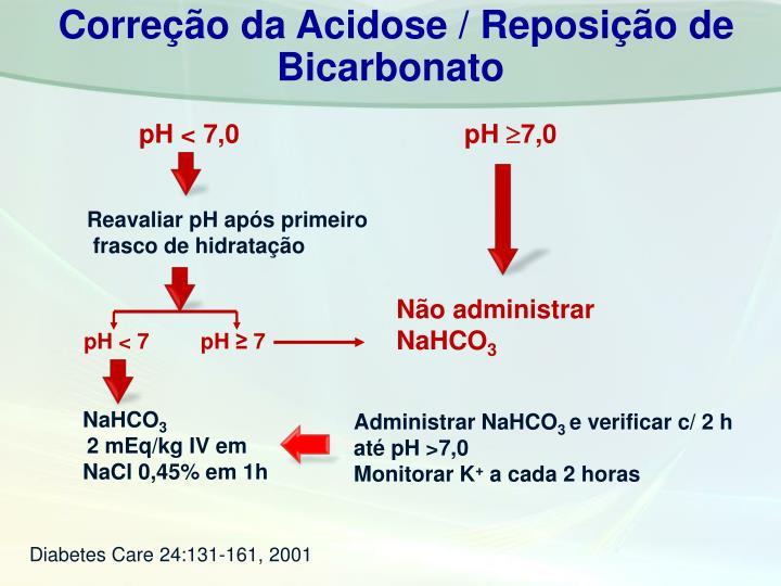 Correção da Acidose / Reposição de Bicarbonato