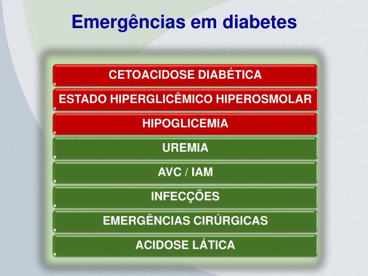 Emergências em diabetes