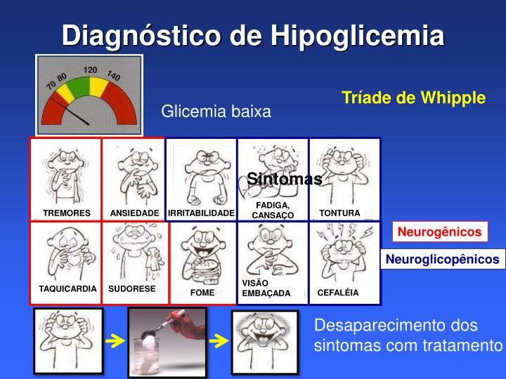 Diagnóstico de