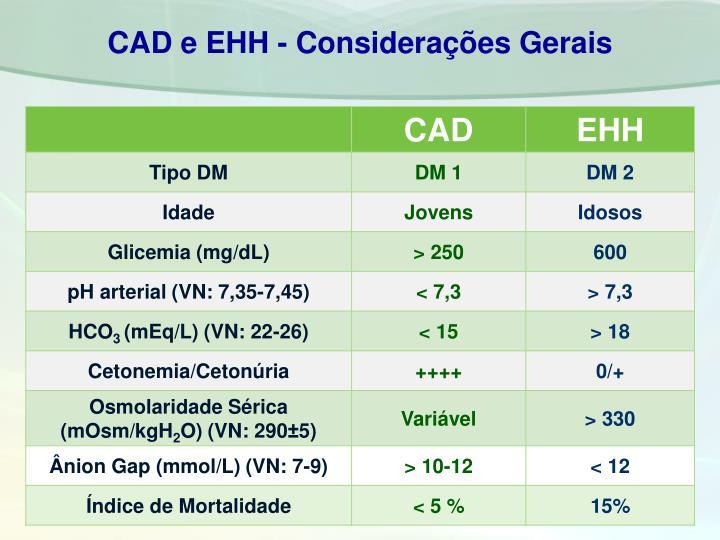 CAD e EHH