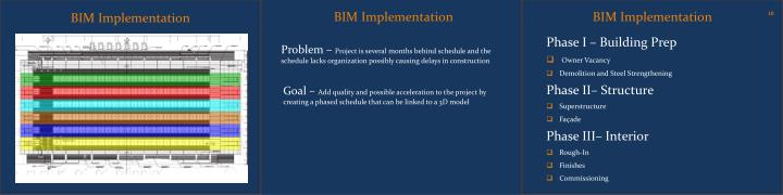 BIM Implementation