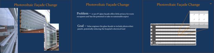 Photovoltaic Façade Change