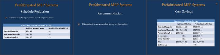 Prefabricated MEP Systems
