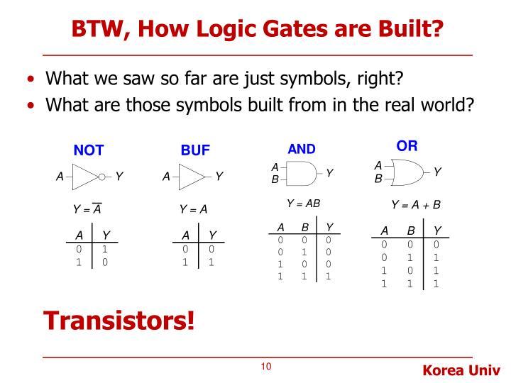 BTW, How Logic Gates are Built?