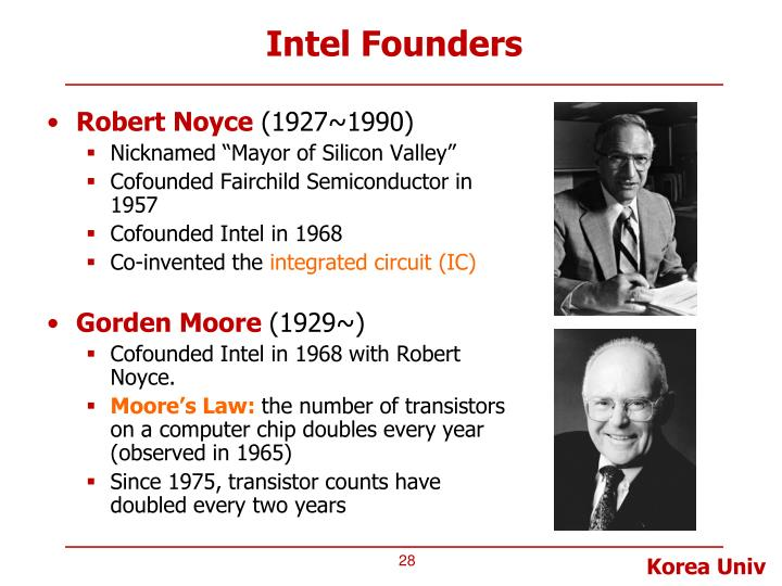 Intel Founders