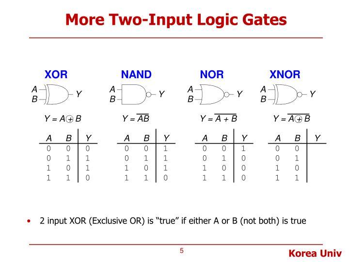 More Two-Input Logic Gates