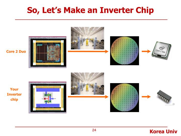 So, Let's Make an Inverter Chip