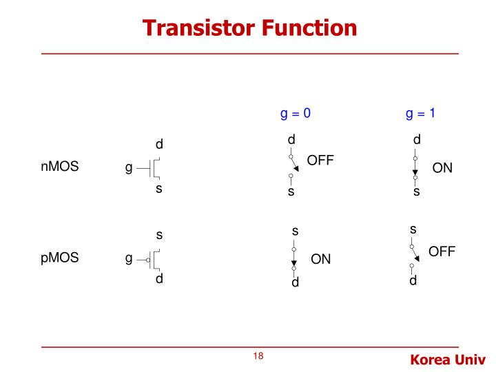 Transistor Function