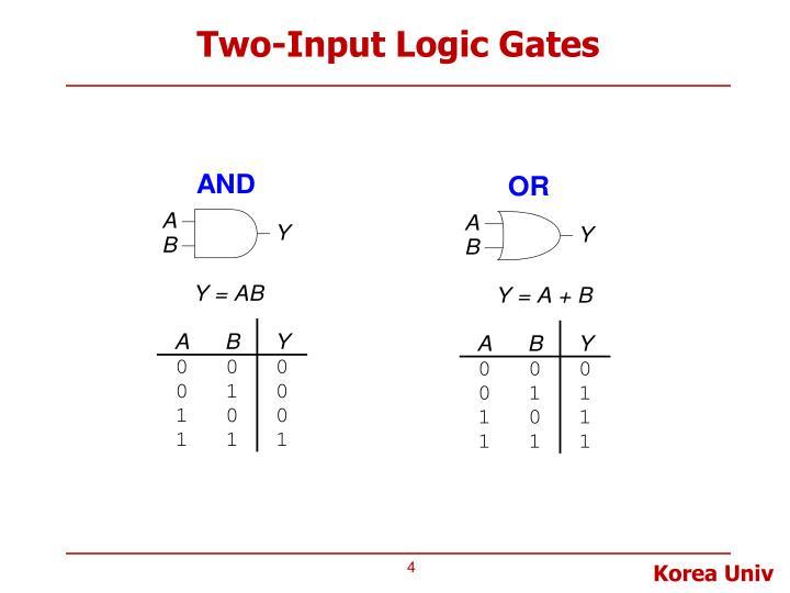 Two-Input Logic Gates