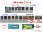 x86 history cont