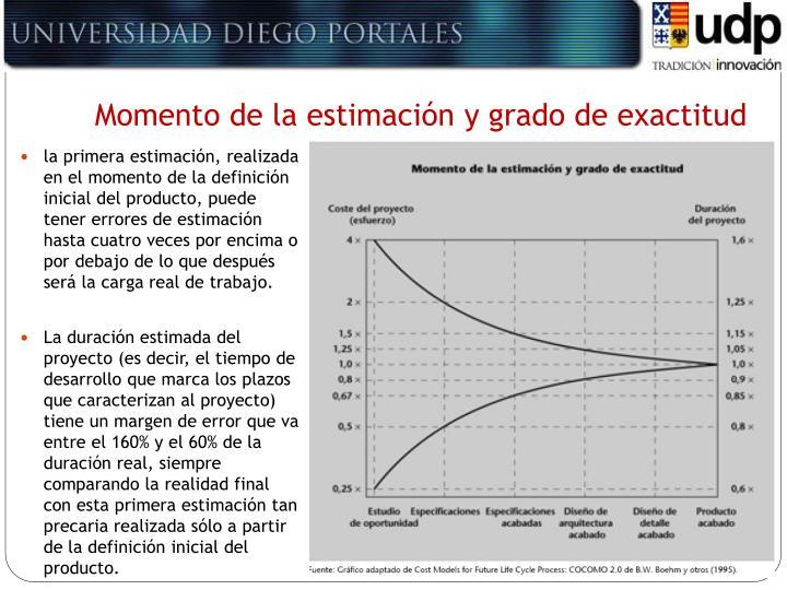 Momento de la estimación y grado de exactitud