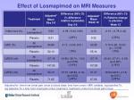 effect of losmapimod on mri measures