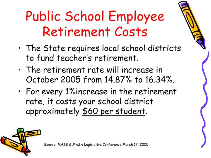 Public School Employee Retirement Costs