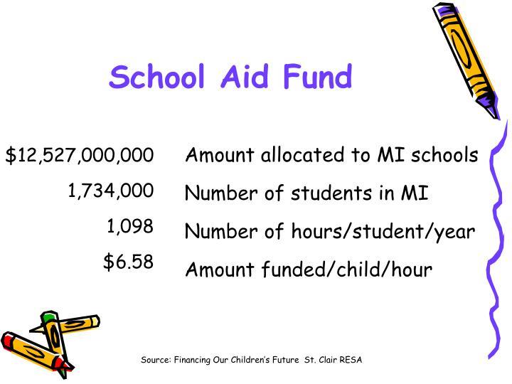 School Aid Fund