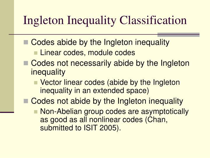 Ingleton Inequality Classification