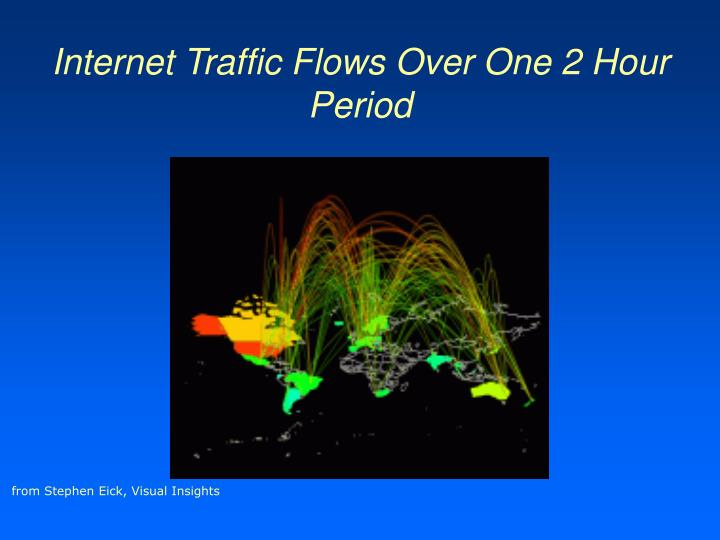 Internet Traffic Flows Over One 2 Hour Period