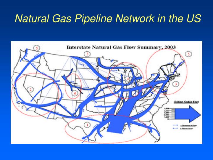 Natural Gas Pipeline Network in the US