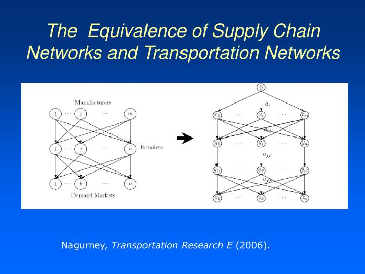 The  Equivalence of Supply Chain Networks and Transportation Networks