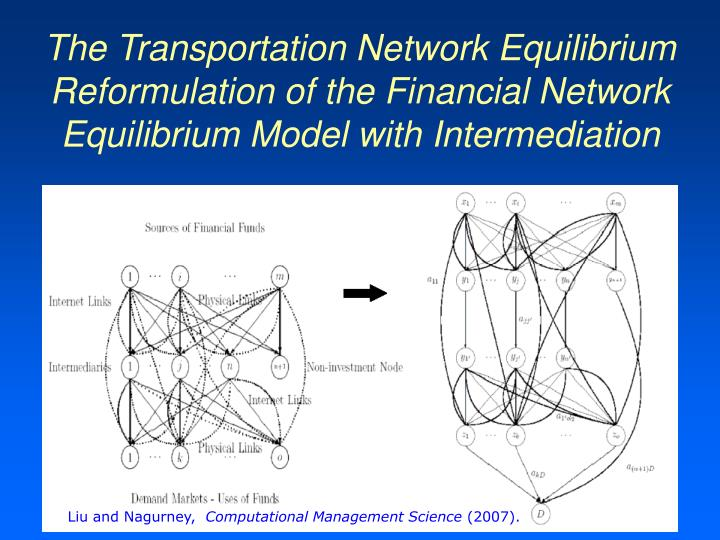The Transportation Network Equilibrium Reformulation of the Financial Network Equilibrium Model with Intermediation