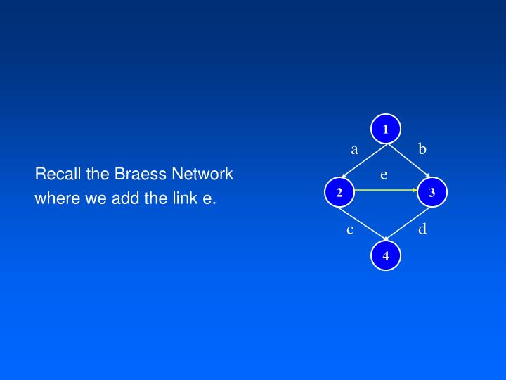 Recall the Braess Network