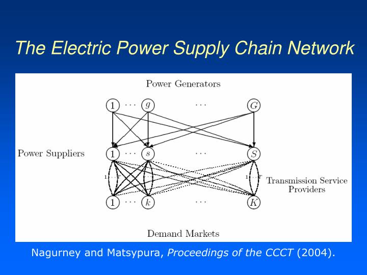 The Electric Power Supply Chain Network