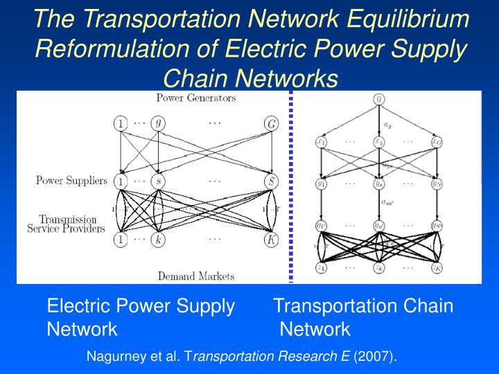 The Transportation Network Equilibrium Reformulation of Electric Power Supply Chain Networks