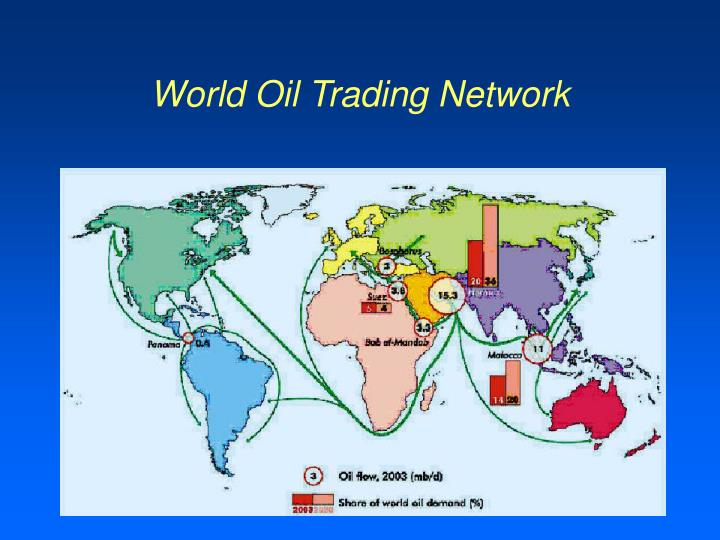 World Oil Trading Network